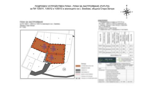 Градостроительства три собственность